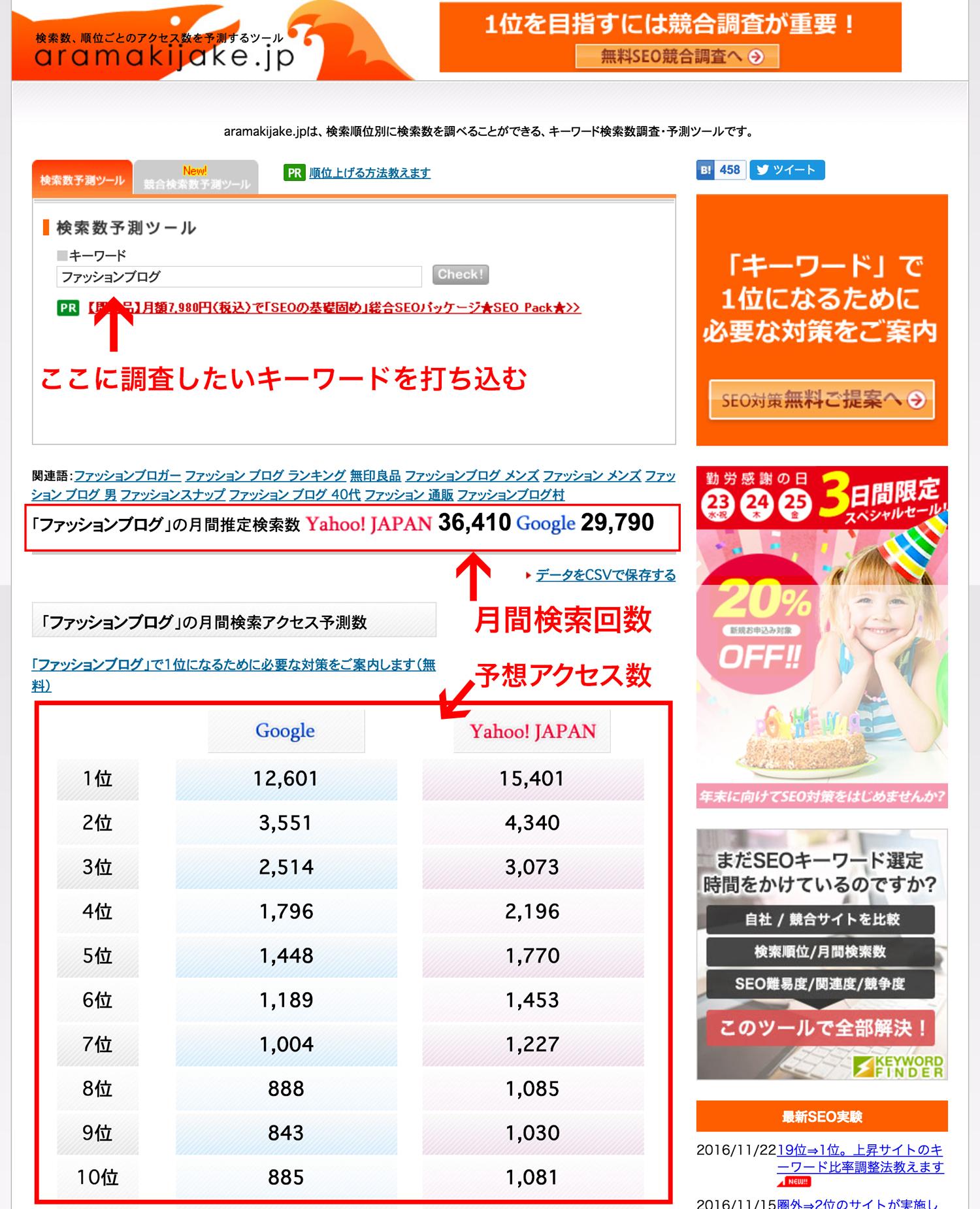 aramakijyake キーワード月間検索回数を調査出来るサイト