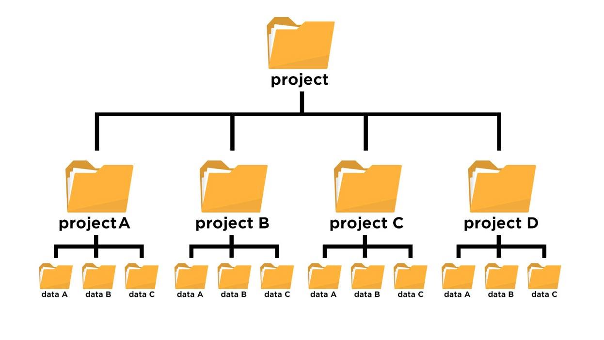 未経験から最短3ヶ月でWebデザイナーになる為の一番効果的な独学