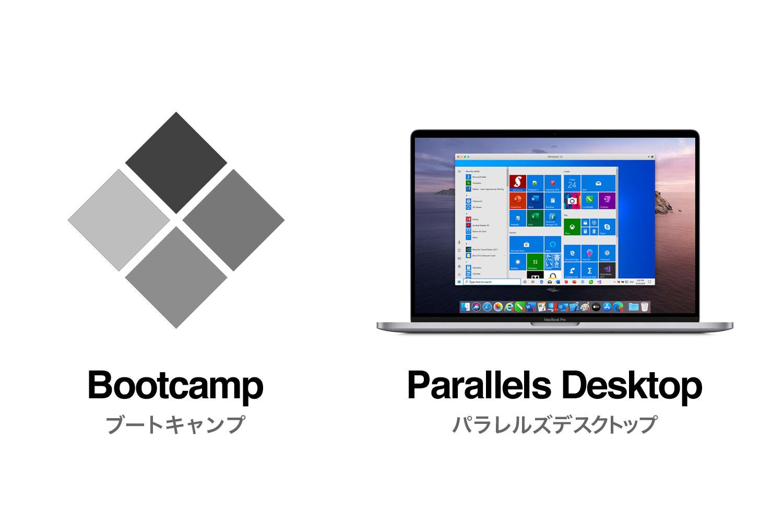 MacにWindowsをインストールして使用する事が出来る